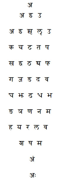 Learn sanskrit in london