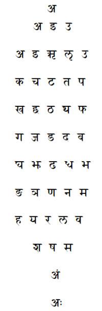 Sanskrit-alphabet